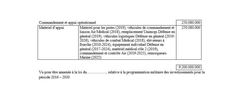 loi-de-programmation-militaire-3
